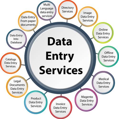 Data Entry Services In Delhi